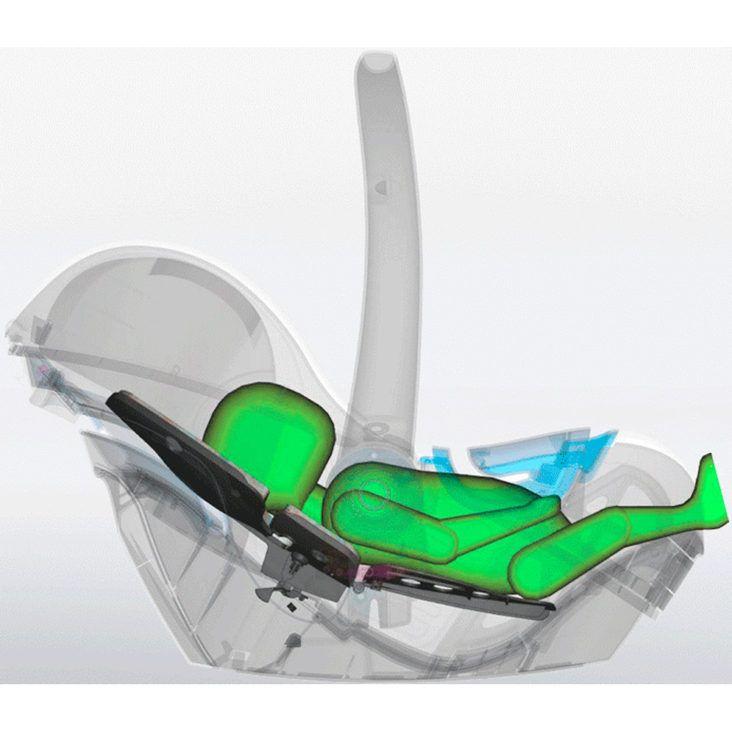 Test de seguridad de las sillas auto