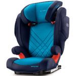 Análisis y comparativa sillas de coche Recaro.